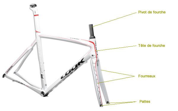 Fourche vélo route