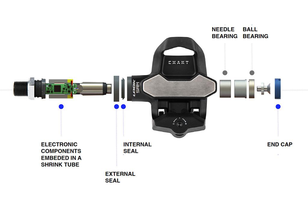 Capteur de puissance Look-SRM Exakt